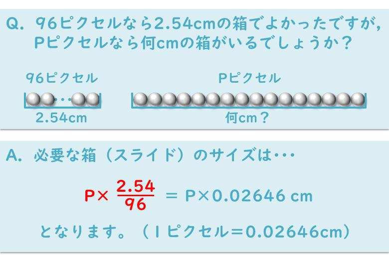 1ピクセルは0.02646センチ