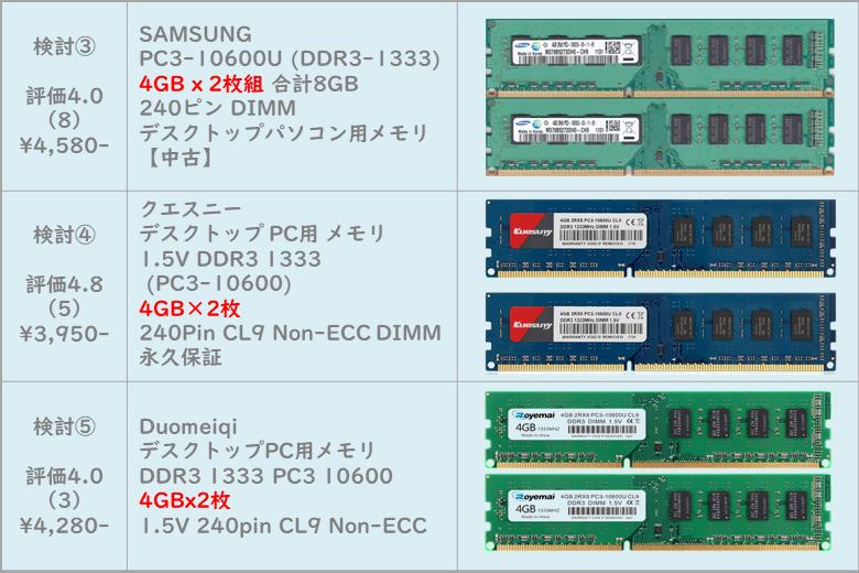 DDR3メモリー検討品