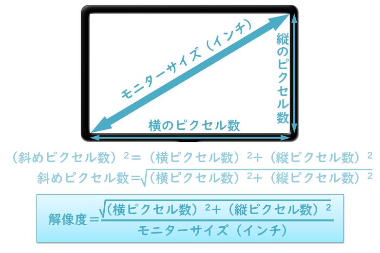 解像度比較~計算式