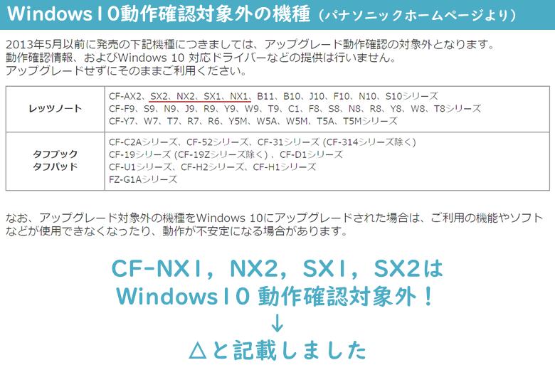 Windows10動作対象外のレッツノート
