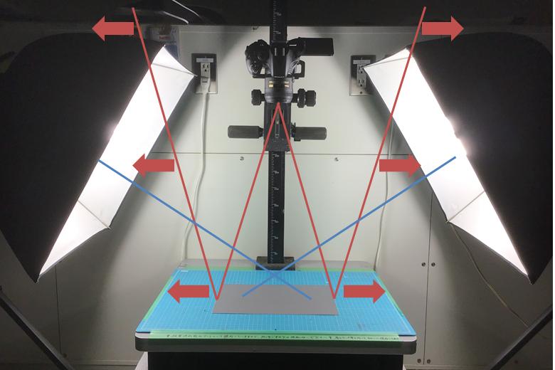 30度光源の当て方と配置