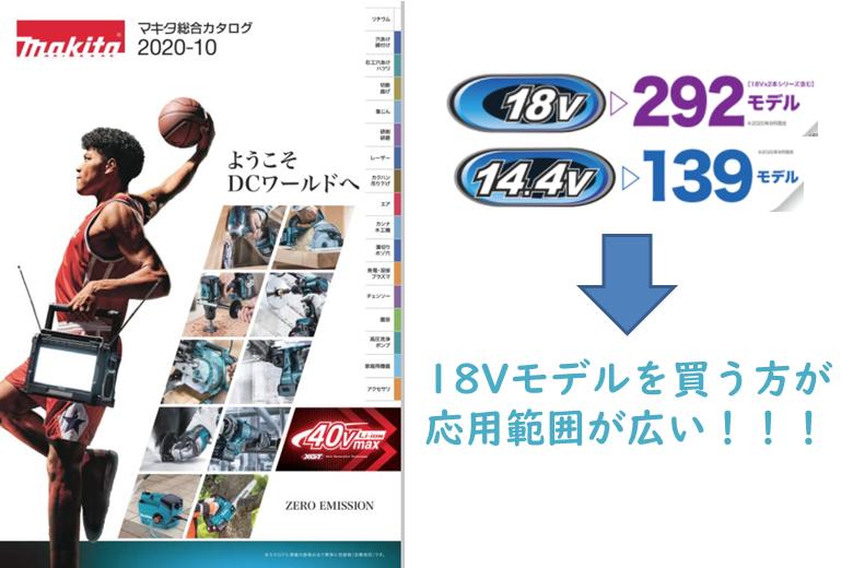 14.4Vと18Vの比較